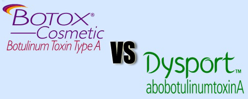 dysport challenge dysport cost botox cost dysport vs botox botox vs dysport cost for dysport cost of botox botox sale dysport sale qualit cosmetic injectables